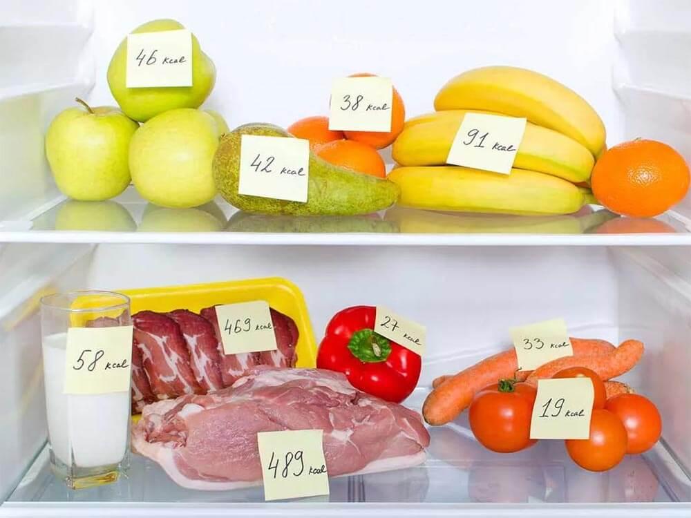 Ile można schudnąć na diecie forum | sunela.eu
